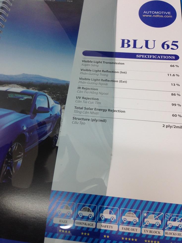 BLU 65