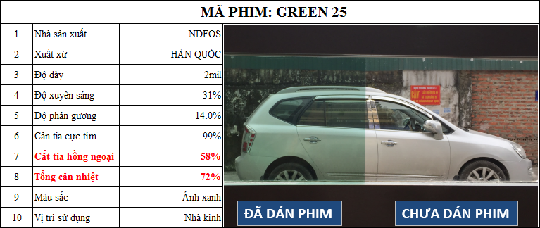 GREEN 25.1