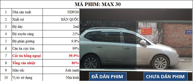 MAX 30.1