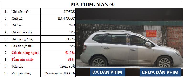 MAX 60.2